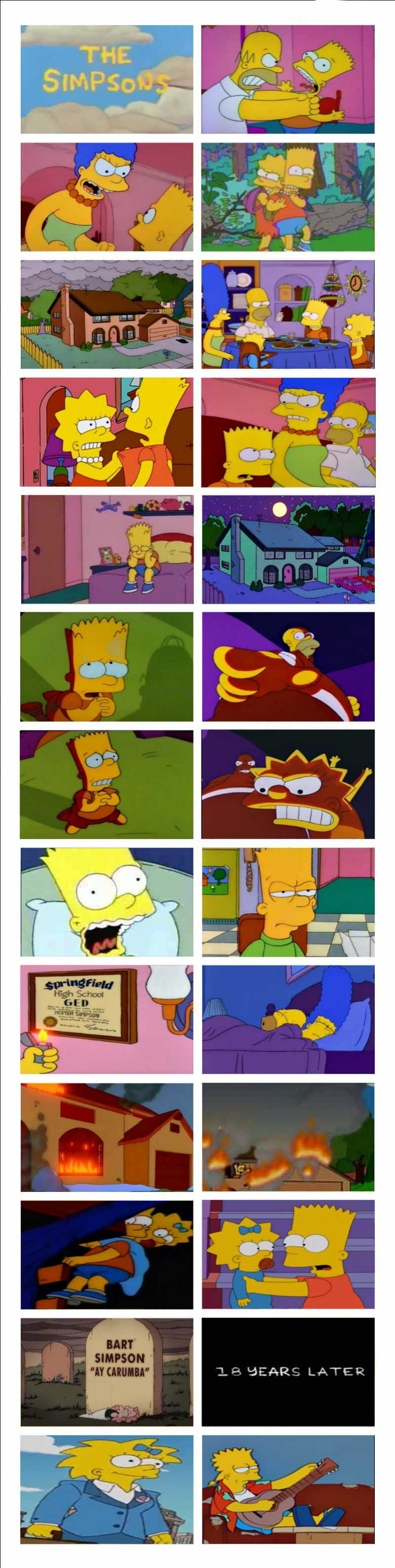 Bart's family isn't like any other family in Springfield, they mentally and physically abuse him.